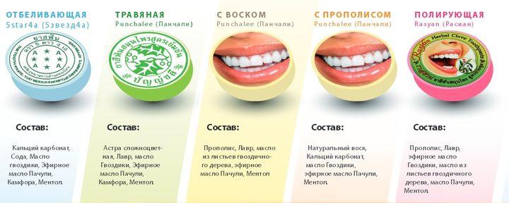 Составы тайской зубной пасты